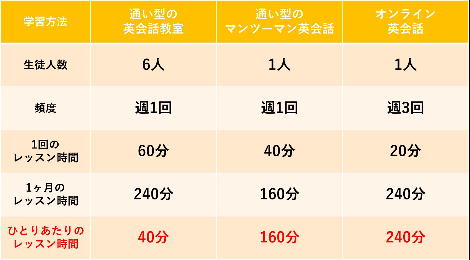%e3%81%b2%e3%81%a8%e3%82%8a%e3%81%82%e3%81%9f%e3%82%8a%e3%81%ae%e3%83%ac%e3%83%83%e3%82%b9%e3%83%b3%e6%99%82%e9%96%93